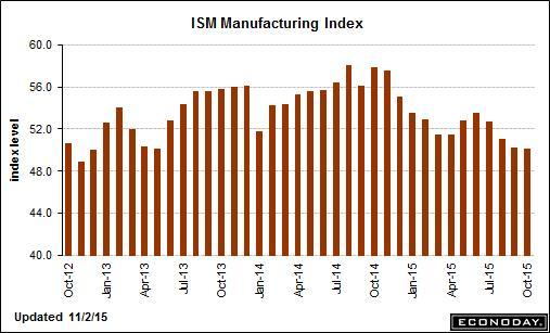 trend-111515-graph-2