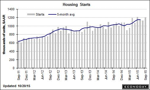 trend-111515-graph-4