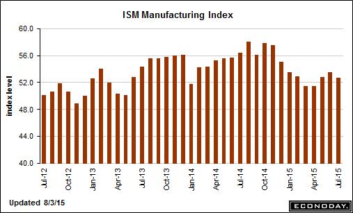 trend-081515-graph-6